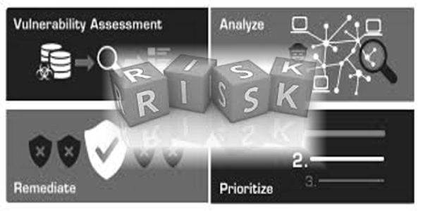 Vulnerability  and Risk Assessment (VRA)